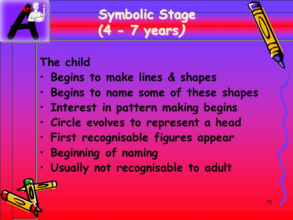 Symbolic Stage (4 - 7 years) The child Begins to make lines & shapes
