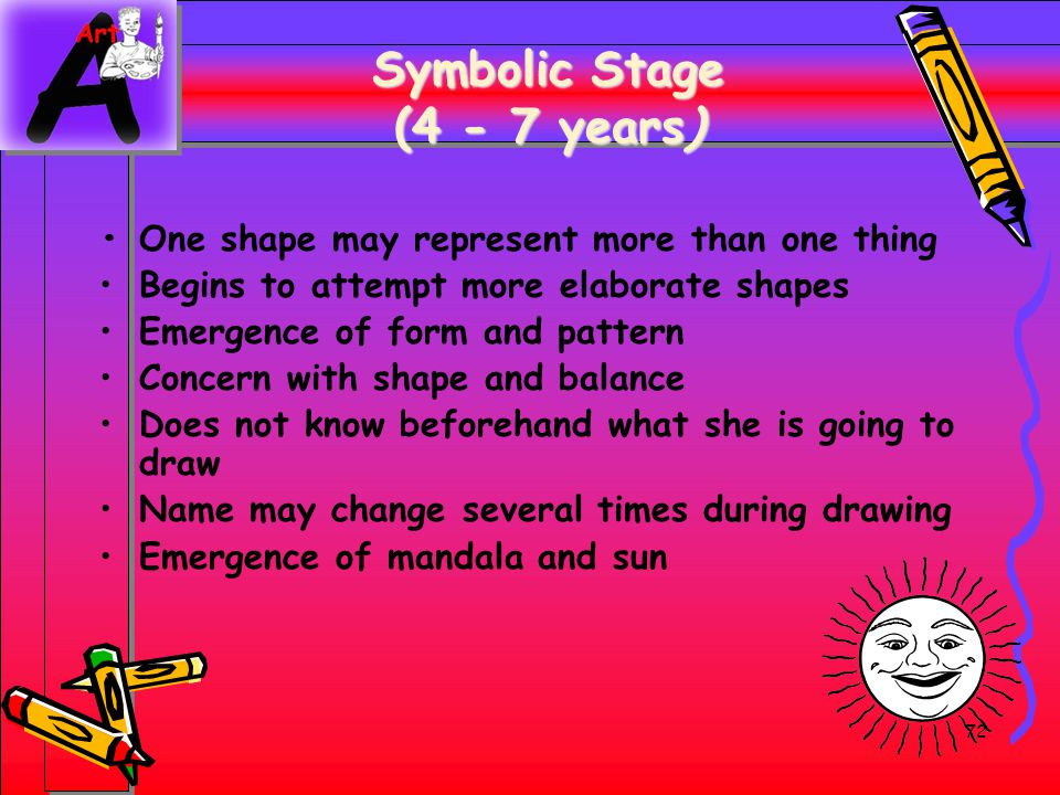 Symbolic Stage (4 - 7 years)