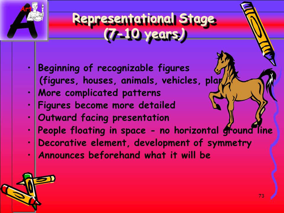 Representational Stage (7-10 years)