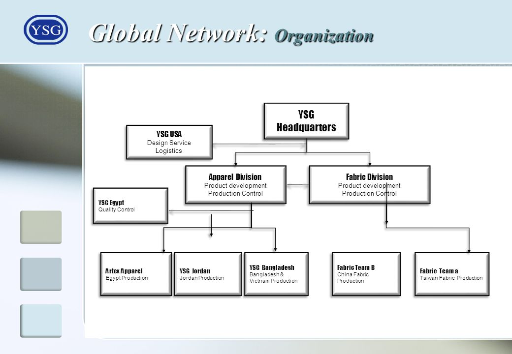 Global Network: Organization