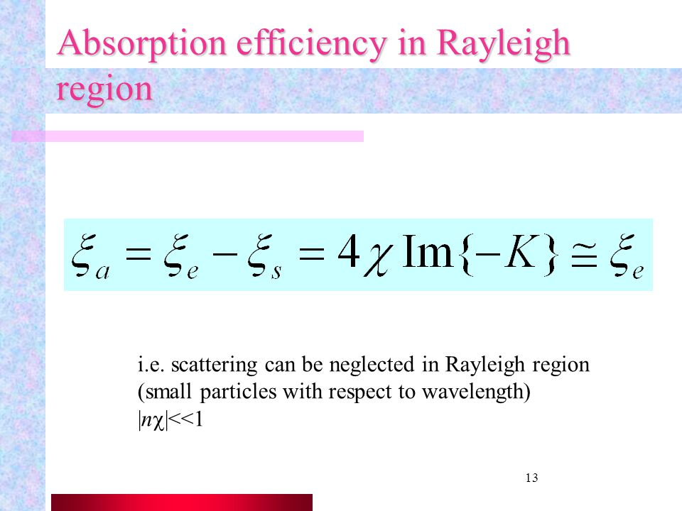 Absorption efficiency in Rayleigh region