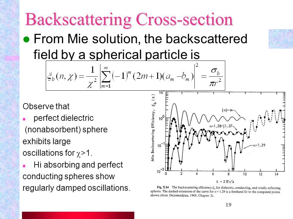 Backscattering Cross-section