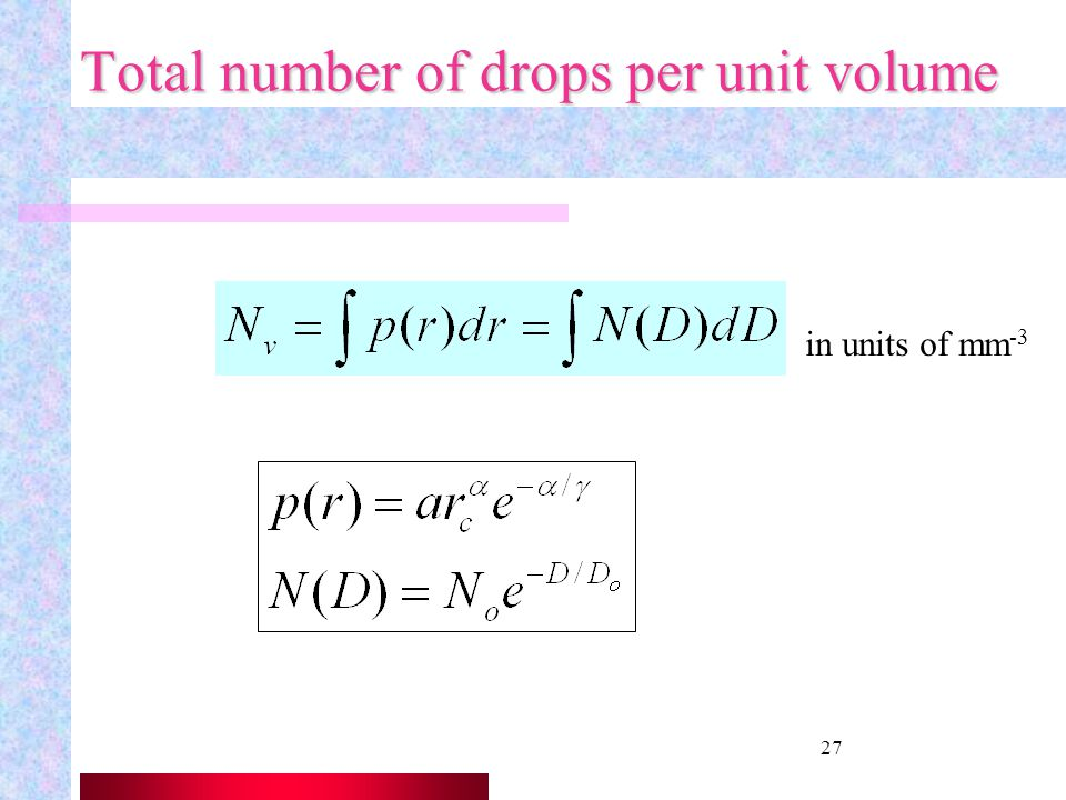 Total number of drops per unit volume