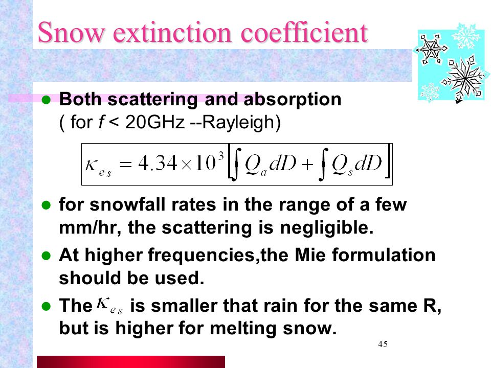 Snow extinction coefficient