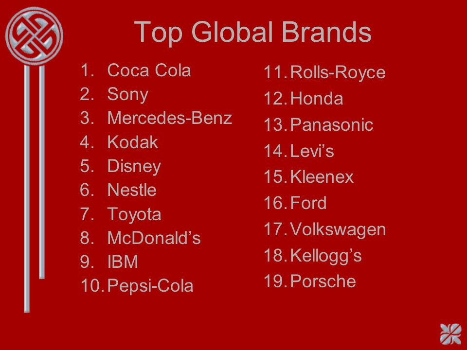 Top Global Brands Coca Cola Sony Mercedes-Benz Kodak Disney Nestle