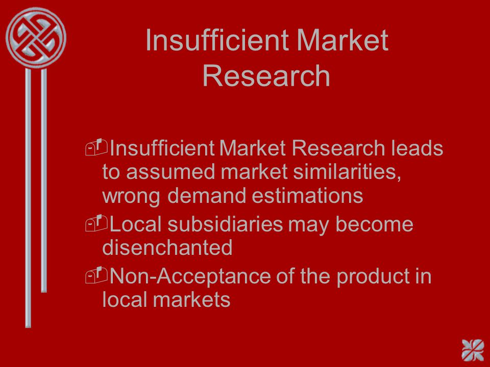 Insufficient Market Research