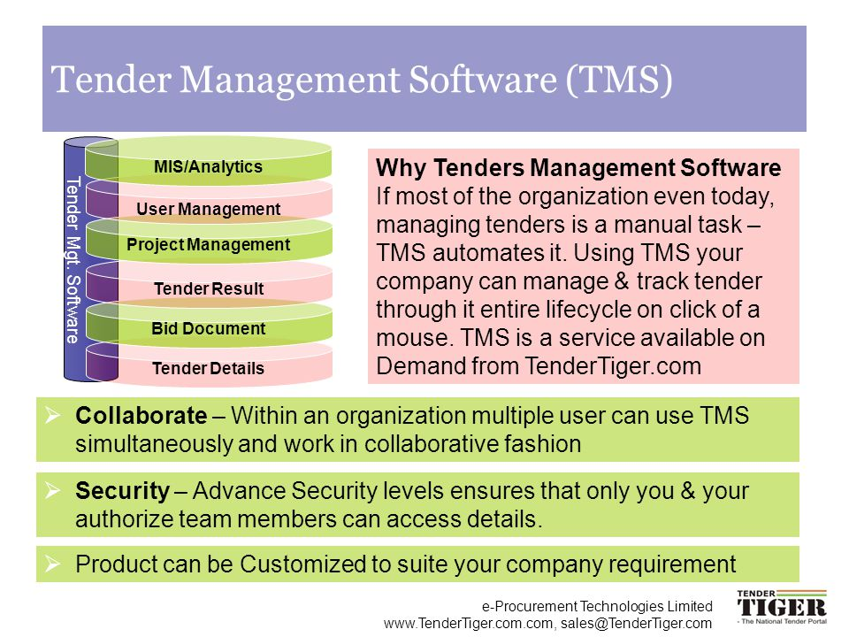 Tender Management Software (TMS)