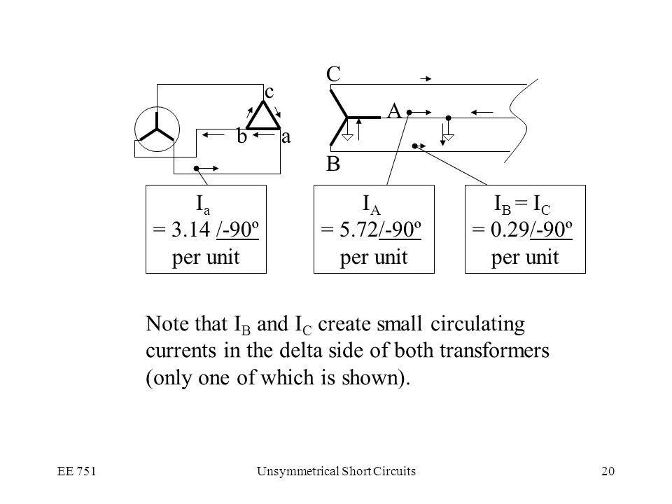 Unsymmetrical Short Circuits