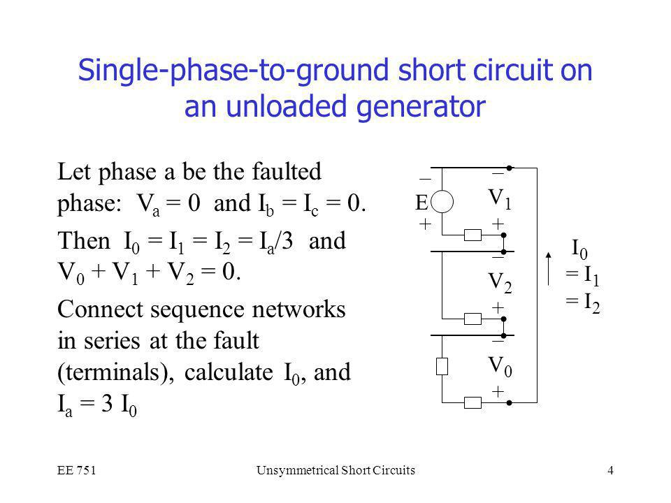Single-phase-to-ground short circuit on an unloaded generator