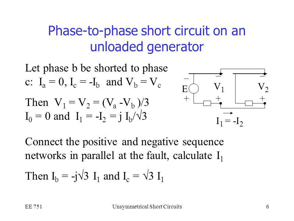 Phase-to-phase short circuit on an unloaded generator