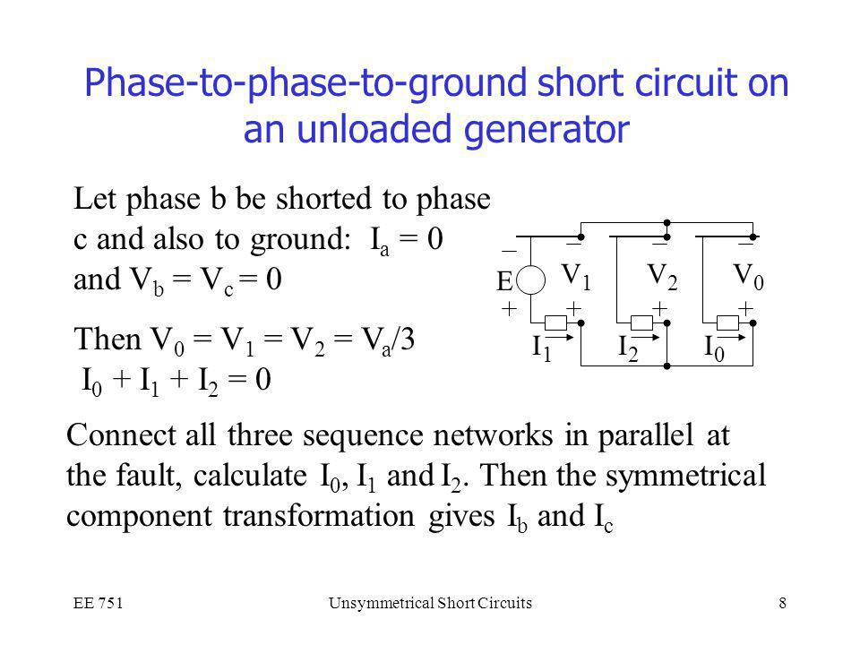 Phase-to-phase-to-ground short circuit on an unloaded generator