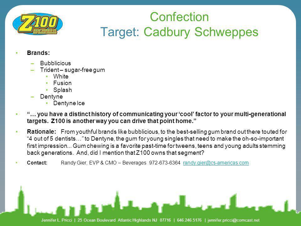 Confection Target: Cadbury Schweppes