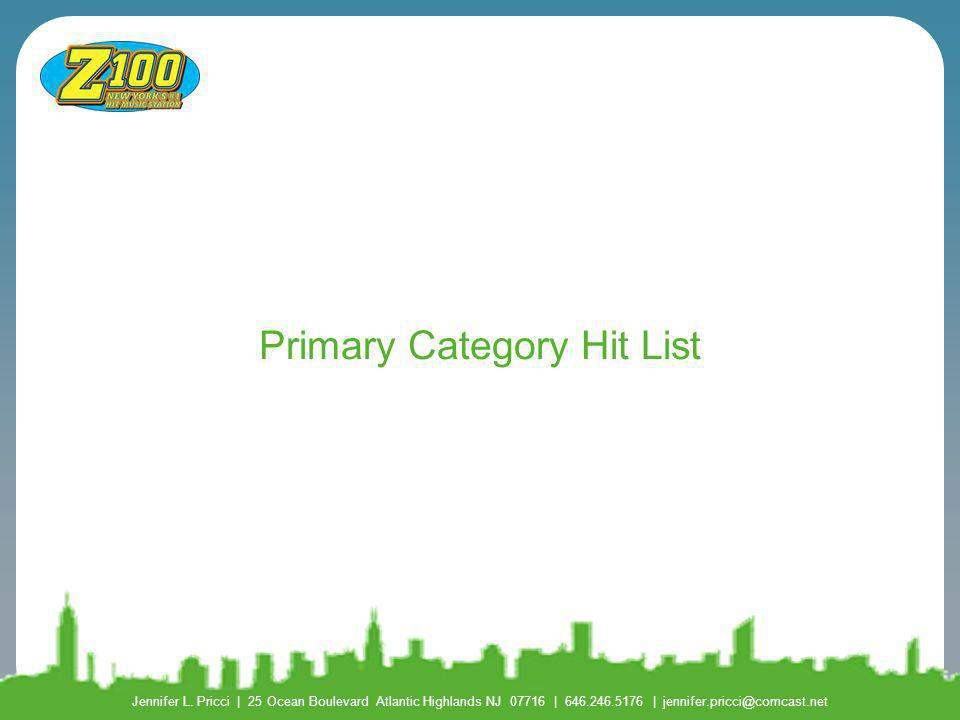Primary Category Hit List