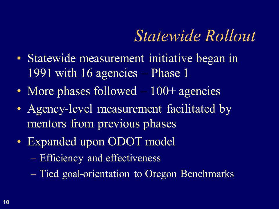 Statewide Rollout Statewide measurement initiative began in 1991 with 16 agencies – Phase 1. More phases followed – 100+ agencies.