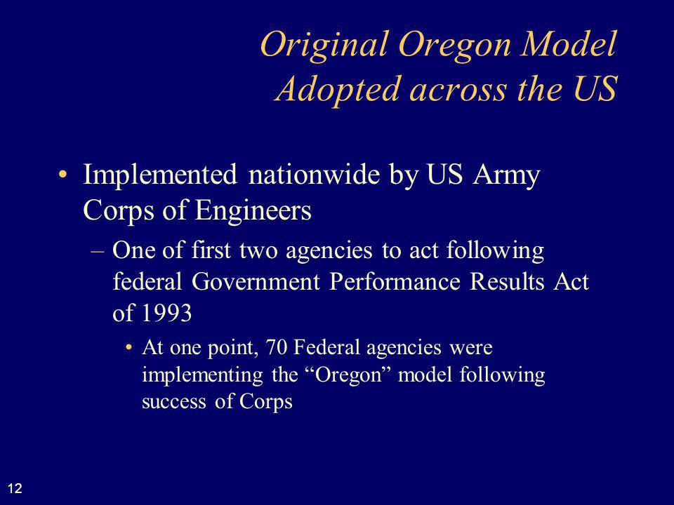 Original Oregon Model Adopted across the US