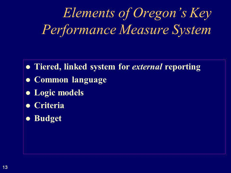 Elements of Oregon's Key Performance Measure System