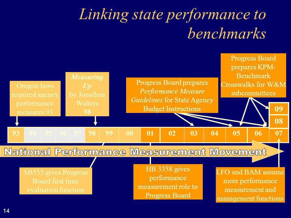Linking state performance to benchmarks