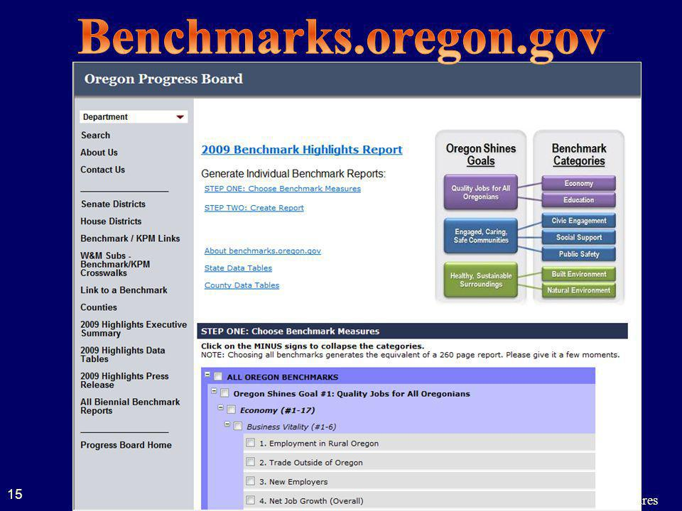 Benchmarks.oregon.gov Oregon Benchmarks and Performance Measures