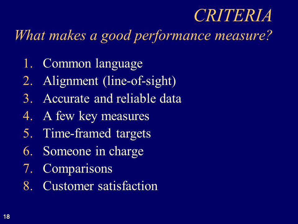 CRITERIA What makes a good performance measure