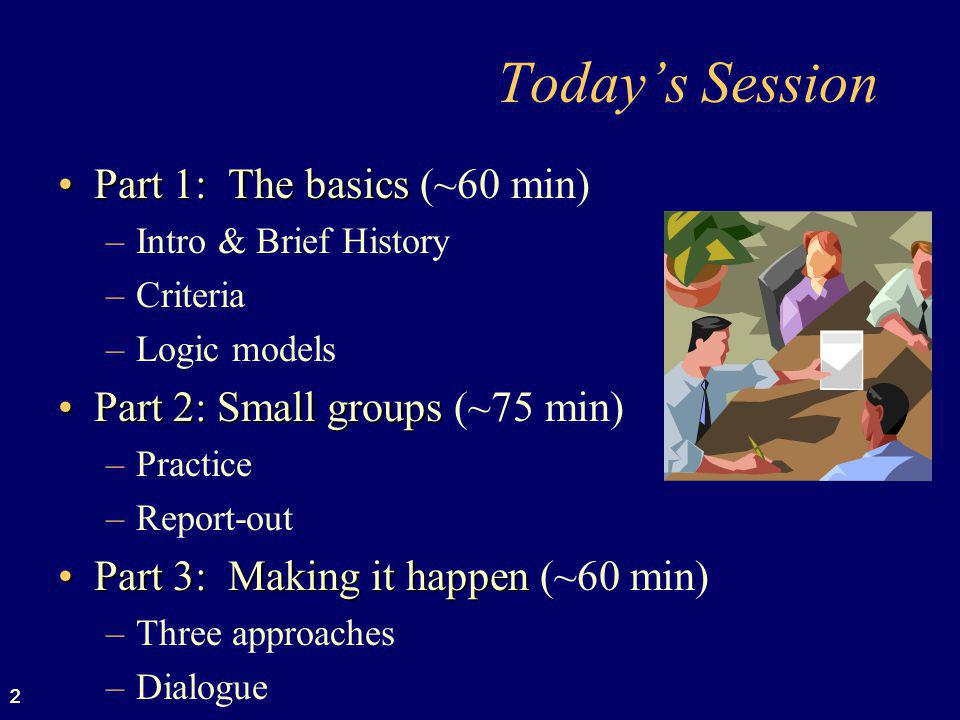 Today's Session Part 1: The basics (~60 min)