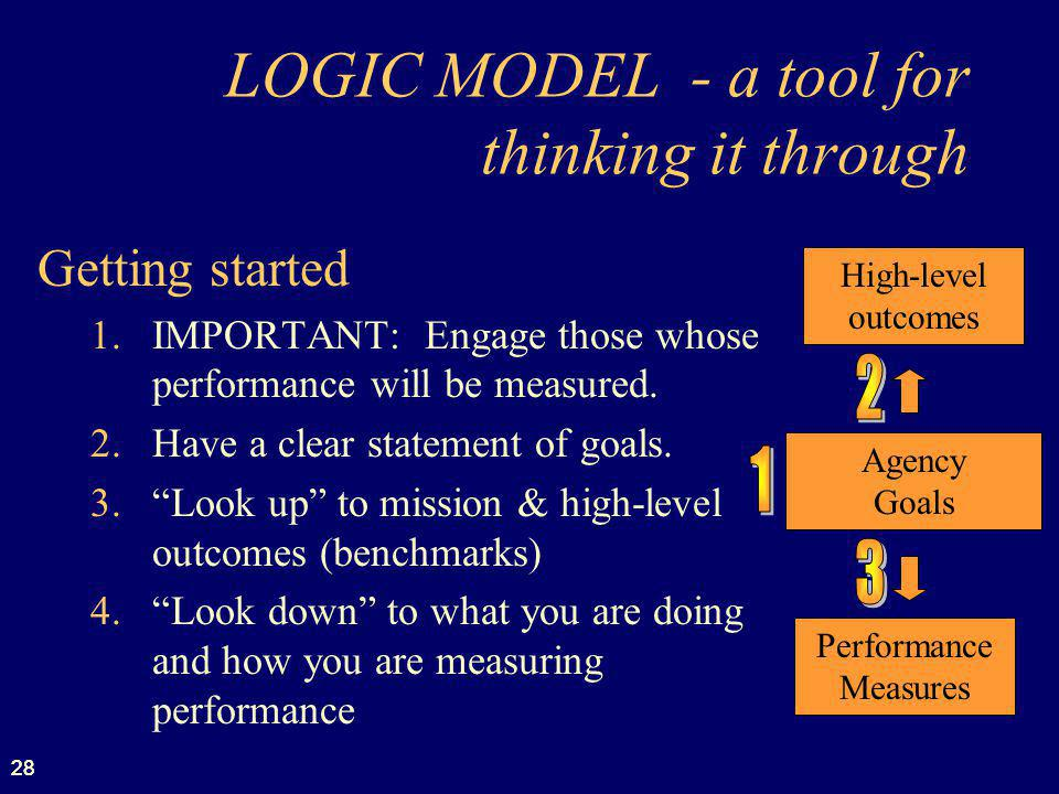 LOGIC MODEL - a tool for thinking it through