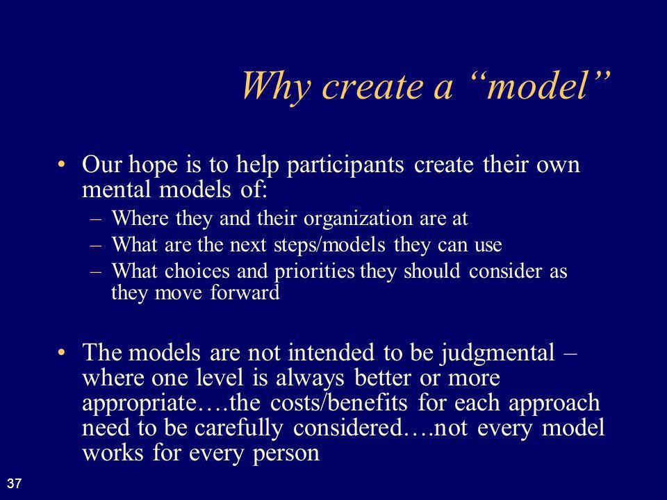 Why create a model Our hope is to help participants create their own mental models of: Where they and their organization are at.
