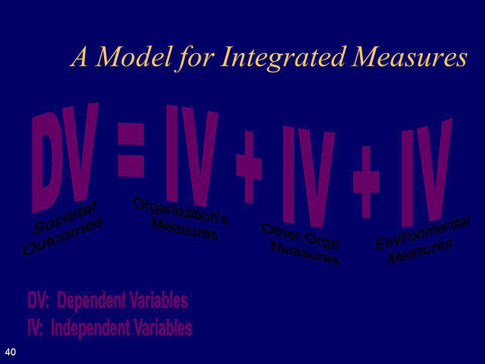 A Model for Integrated Measures