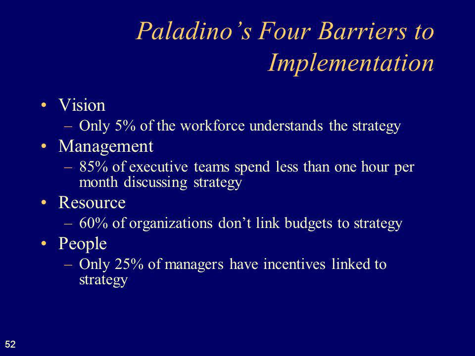Paladino's Four Barriers to Implementation