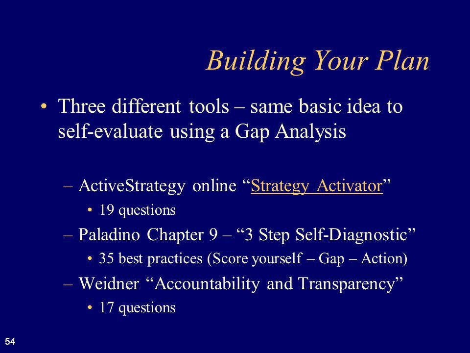 Building Your Plan Three different tools – same basic idea to self-evaluate using a Gap Analysis. ActiveStrategy online Strategy Activator