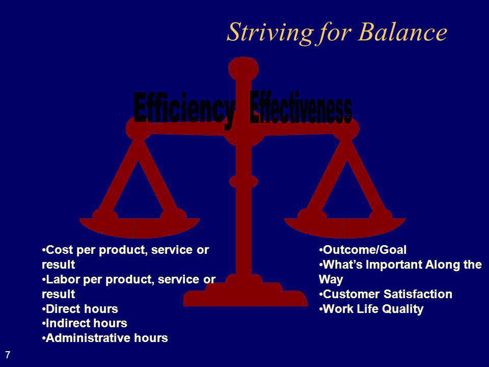Striving for Balance Effectiveness Efficiency