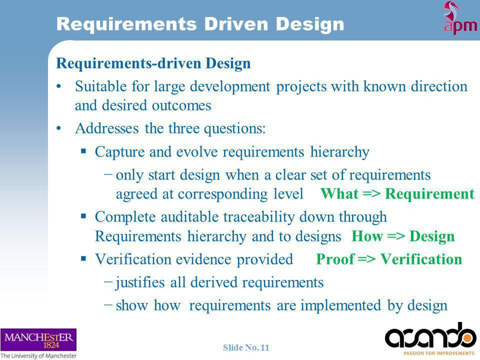 Requirements Driven Design