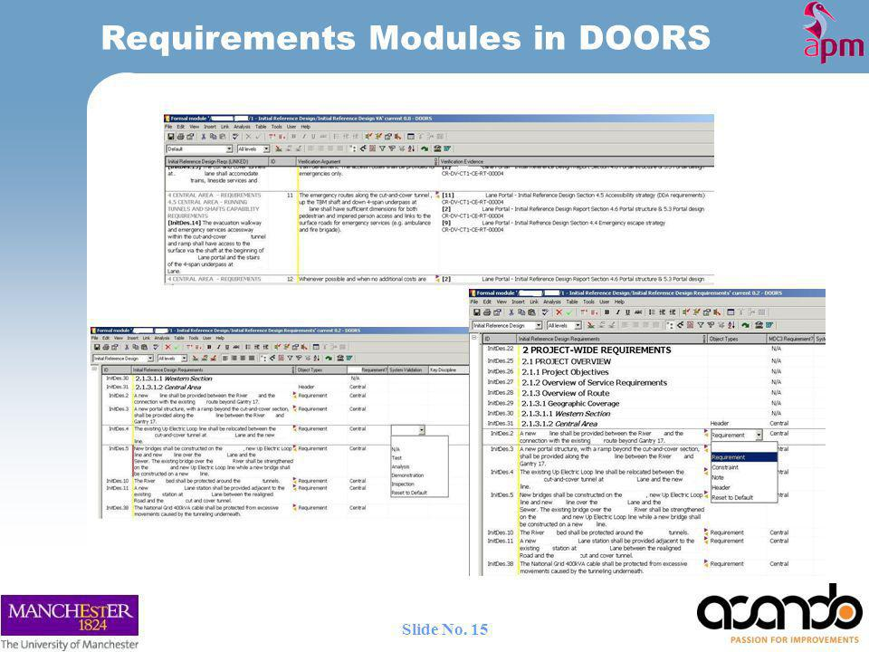 Requirements Modules in DOORS