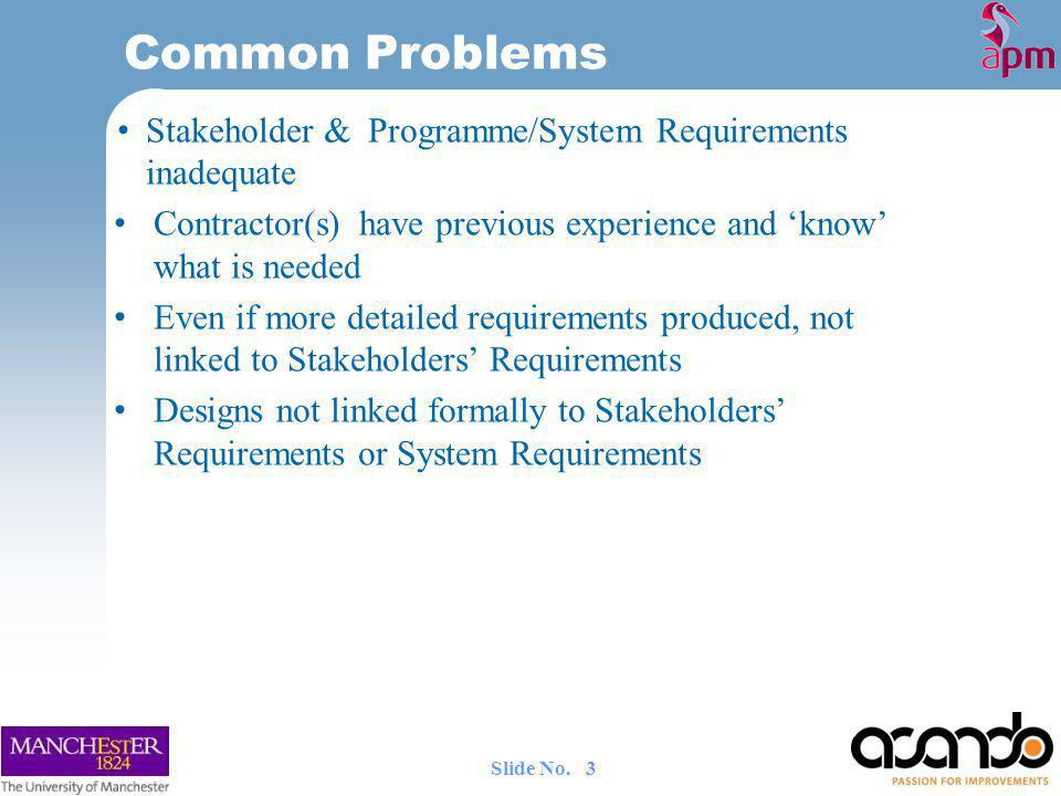 Common Problems Stakeholder & Programme/System Requirements inadequate