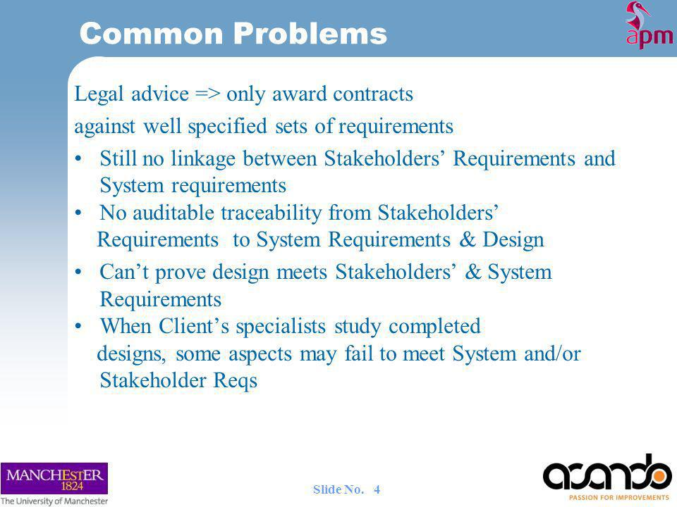 Common Problems Legal advice => only award contracts