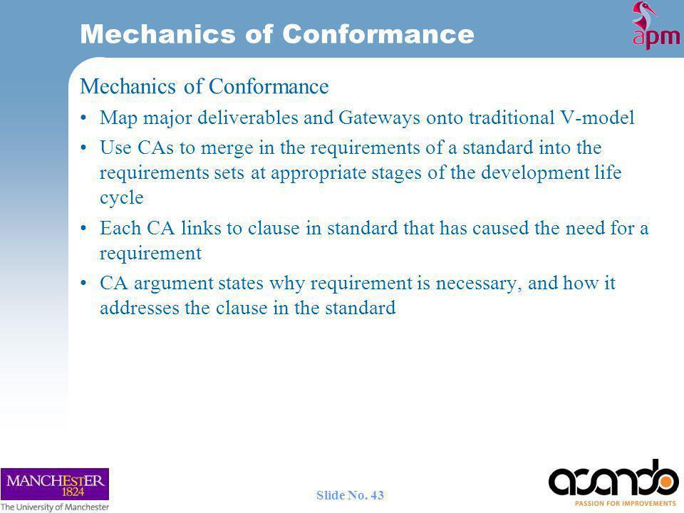 Mechanics of Conformance