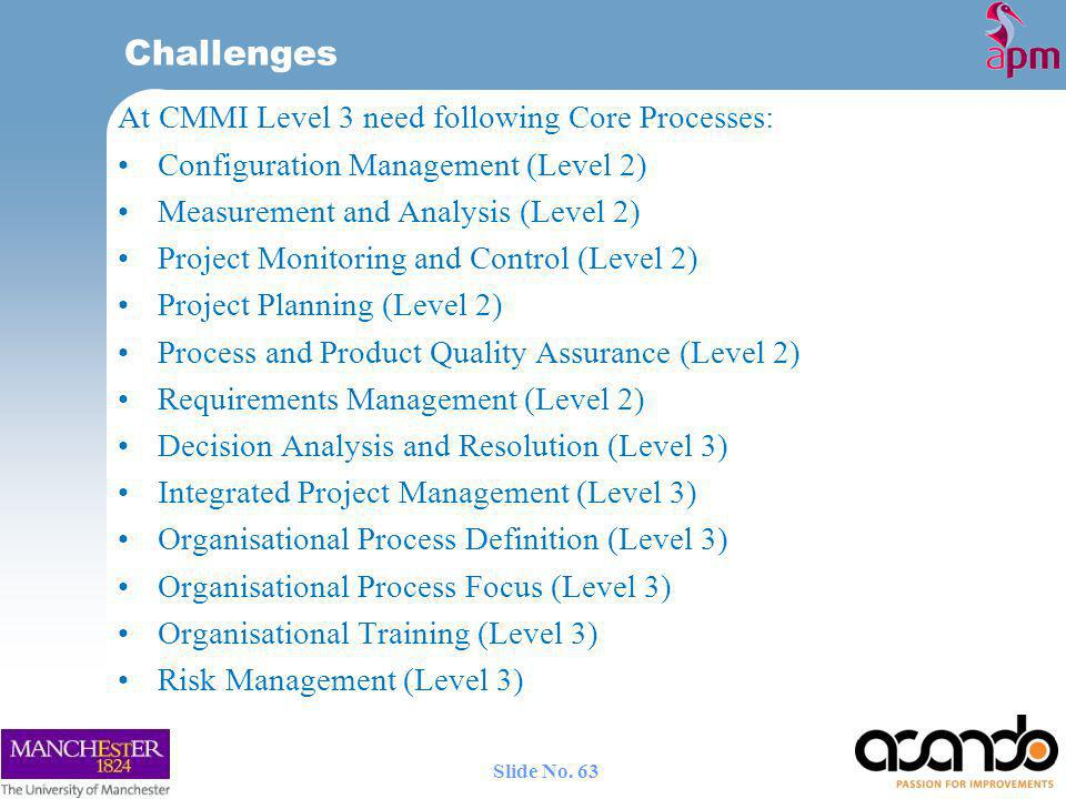 Challenges At CMMI Level 3 need following Core Processes: