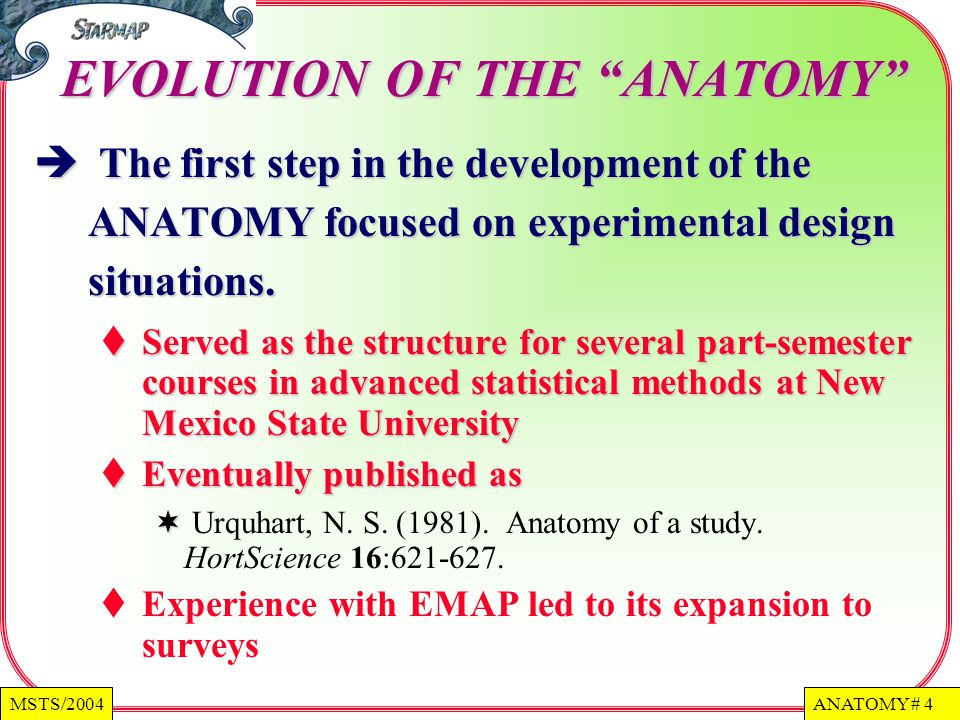 EVOLUTION OF THE ANATOMY