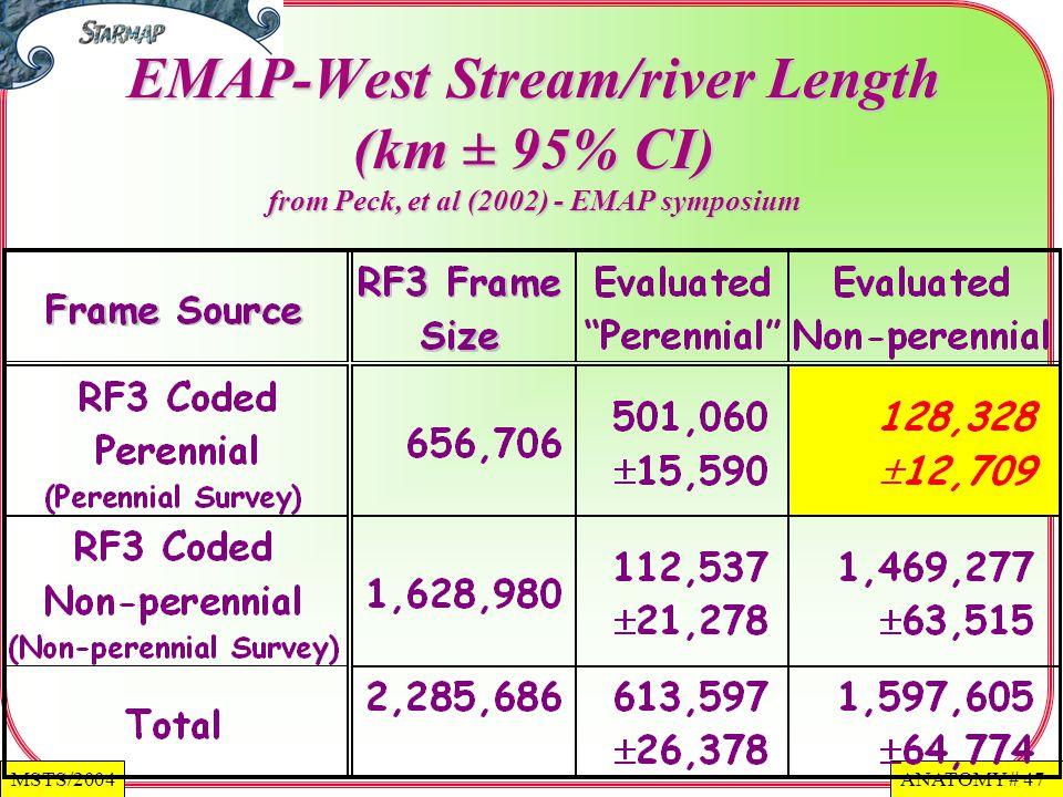 EMAP-West Stream/river Length (km ± 95% CI) from Peck, et al (2002) - EMAP symposium