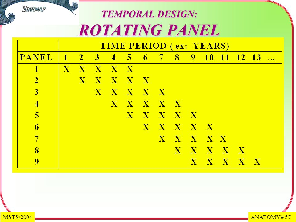 TEMPORAL DESIGN: ROTATING PANEL