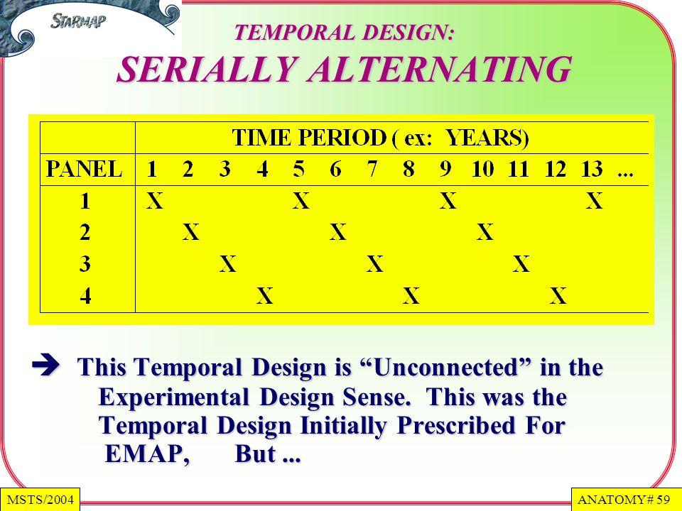 TEMPORAL DESIGN: SERIALLY ALTERNATING