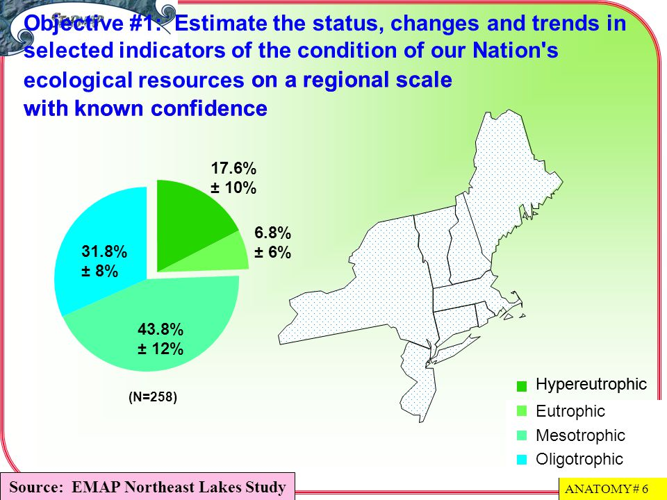 Source: EMAP Northeast Lakes Study