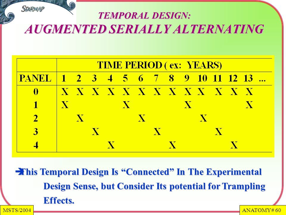 TEMPORAL DESIGN: AUGMENTED SERIALLY ALTERNATING