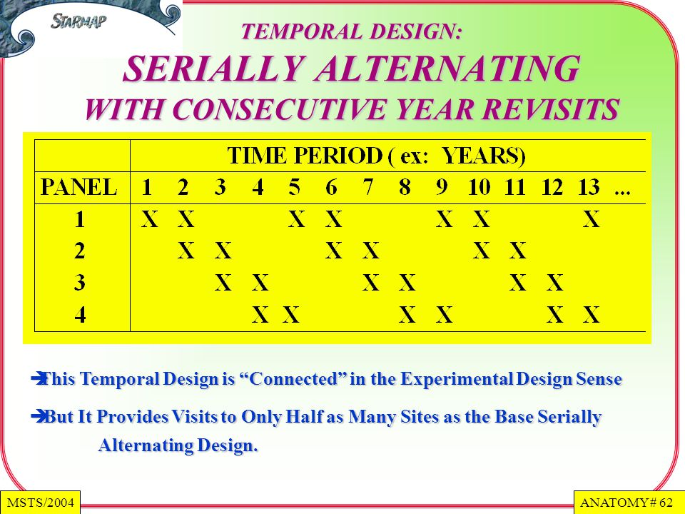 TEMPORAL DESIGN: SERIALLY ALTERNATING WITH CONSECUTIVE YEAR REVISITS