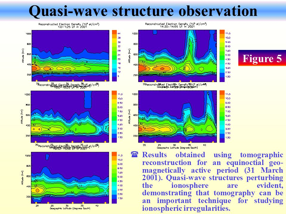 Quasi-wave structure observation