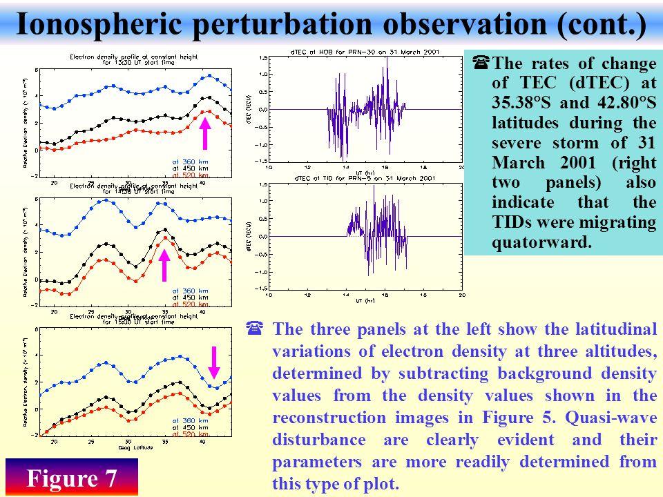 Ionospheric perturbation observation (cont.)
