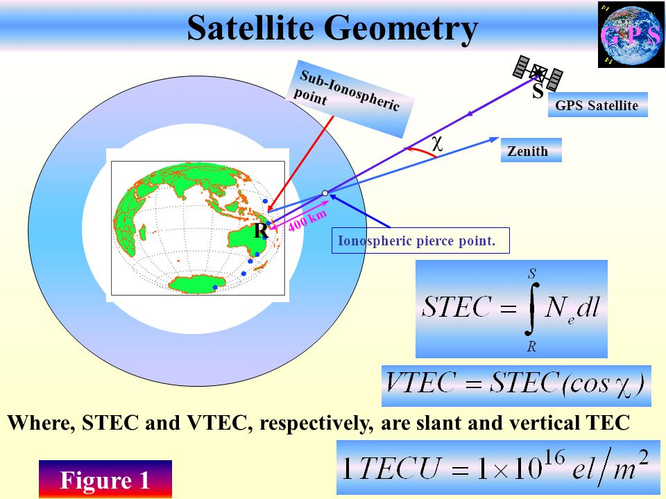 Satellite Geometry G P S Figure 1 S  R Ionosphere