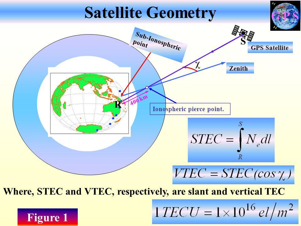 Satellite Geometry G P S Figure 1 S  R Ionosphere