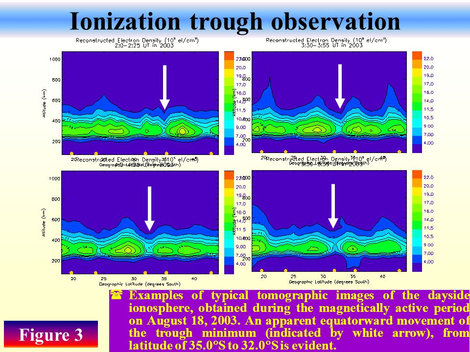 Ionization trough observation