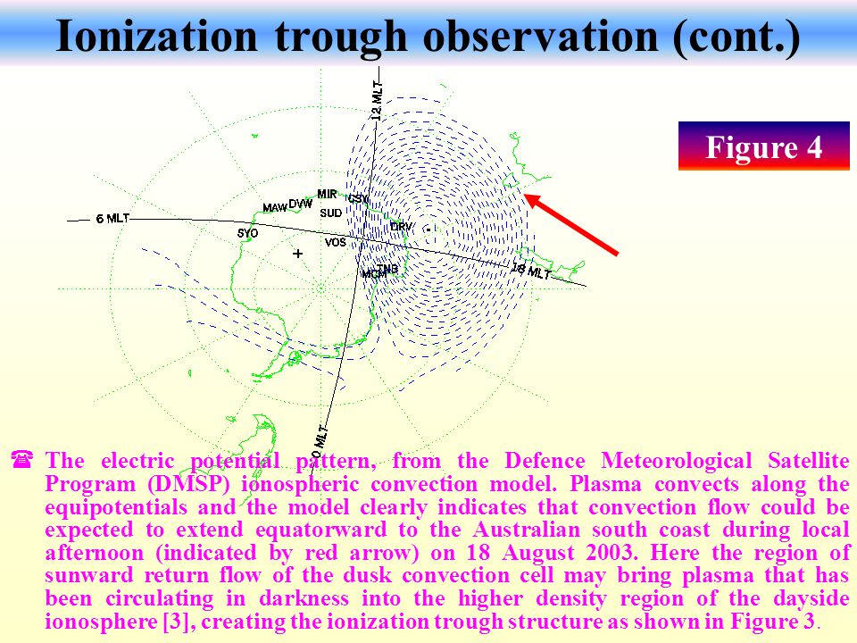 Ionization trough observation (cont.)