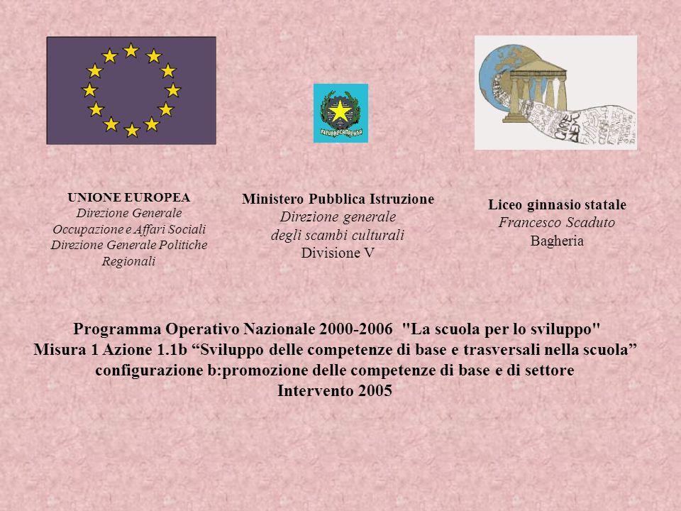 Programma Operativo Nazionale 2000-2006 La scuola per lo sviluppo